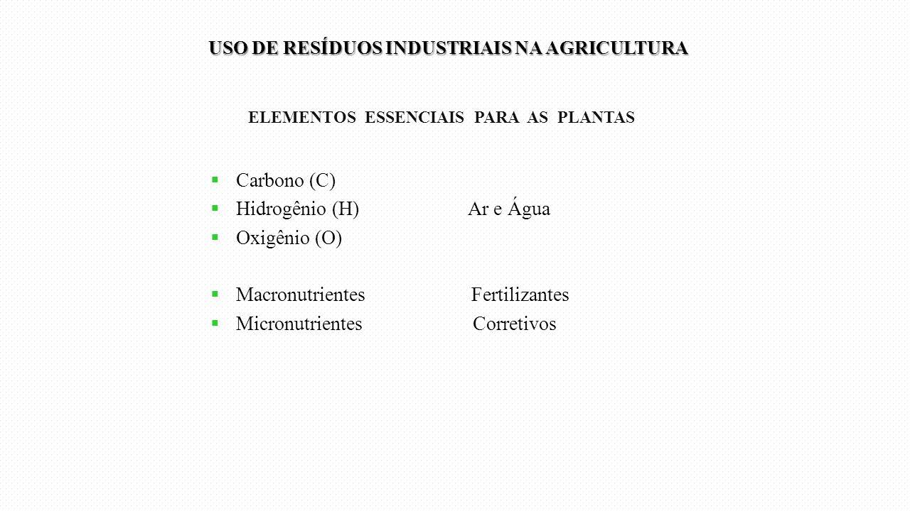 ELEMENTOS ESSENCIAIS PARA AS PLANTAS  Carbono (C)  Hidrogênio (H) Ar e Água  Oxigênio (O)  Macronutrientes Fertilizantes  Micronutrientes Correti