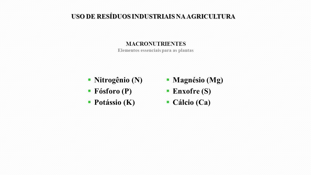 MACRONUTRIENTES Elementos essenciais para as plantas  Nitrogênio (N)  Fósforo (P)  Potássio (K)  Magnésio (Mg)  Enxofre (S)  Cálcio (Ca) USO DE