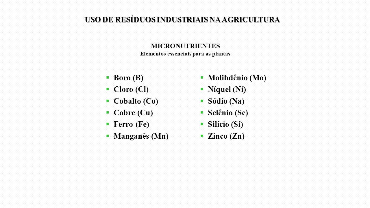MICRONUTRIENTES Elementos essenciais para as plantas  Boro (B)  Cloro (Cl)  Cobalto (Co)  Cobre (Cu)  Ferro (Fe)  Manganês (Mn)  Molibdênio (Mo