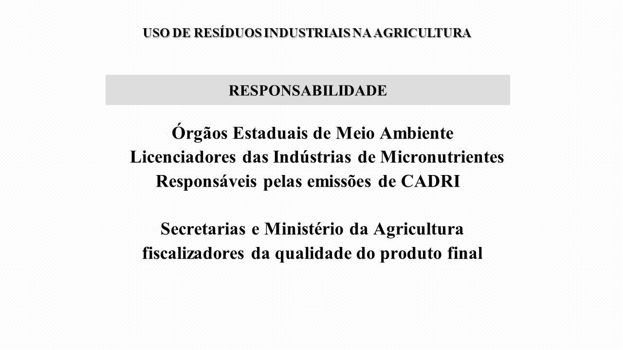 RESPONSABILIDADE Órgãos Estaduais de Meio Ambiente Licenciadores das Indústrias de Micronutrientes Responsáveis pelas emissões de CADRI Secretarias e