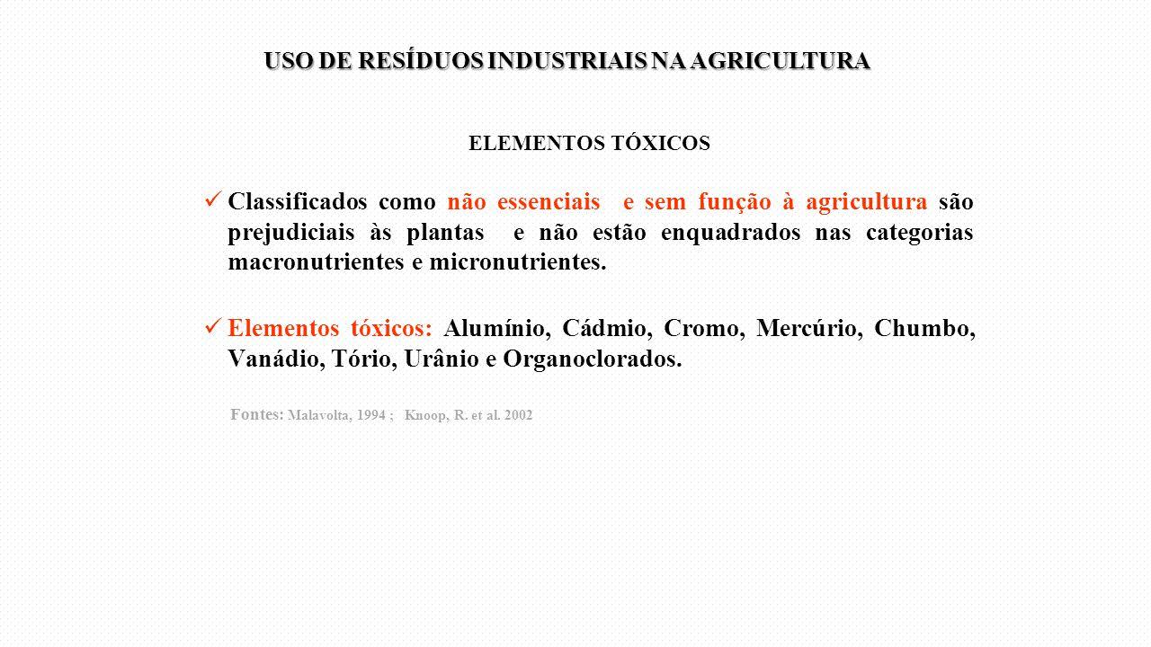 ELEMENTOS TÓXICOS Classificados como não essenciais e sem função à agricultura são prejudiciais às plantas e não estão enquadrados nas categorias macr
