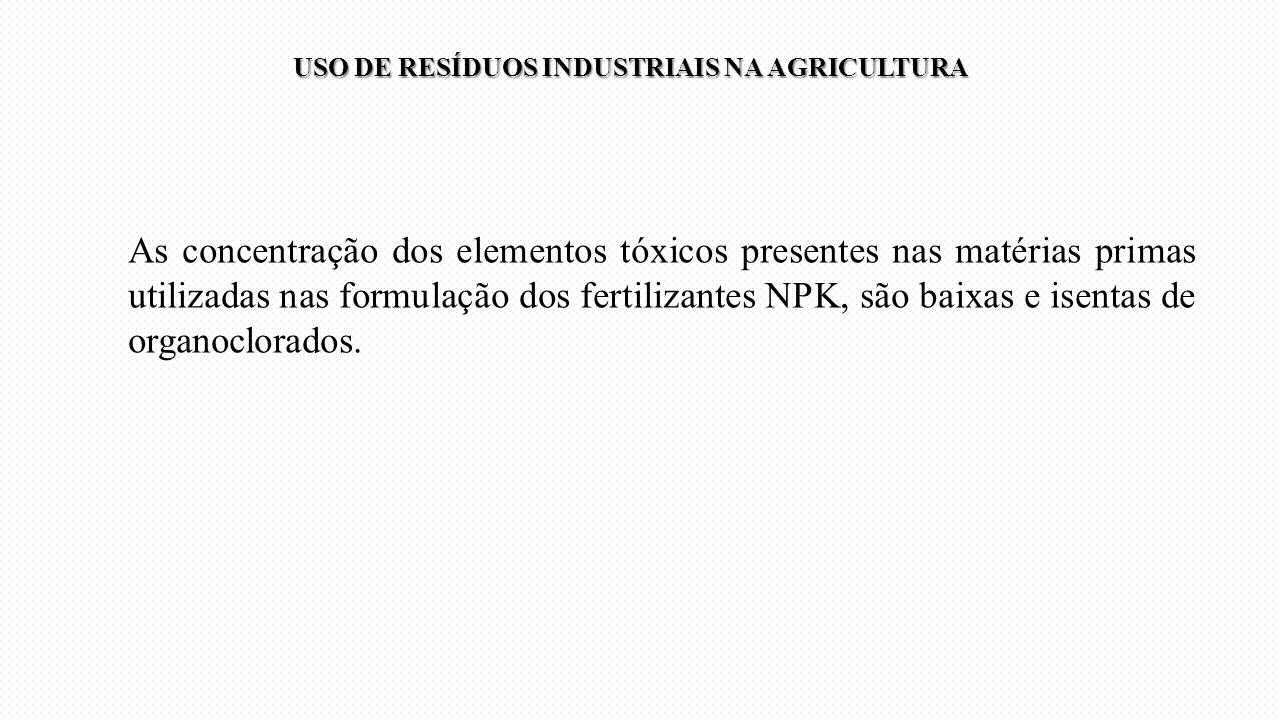 As concentração dos elementos tóxicos presentes nas matérias primas utilizadas nas formulação dos fertilizantes NPK, são baixas e isentas de organoclo