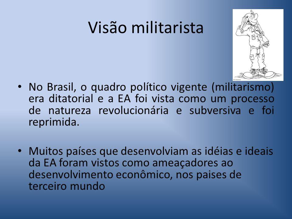 Posição do Brasil No Brasil, apesar da repressão política, sob pressão do Banco Mundial a presidência da República criou a Secretaria Especial de Meio Ambiente, órgão para inglês ver (literalmente).