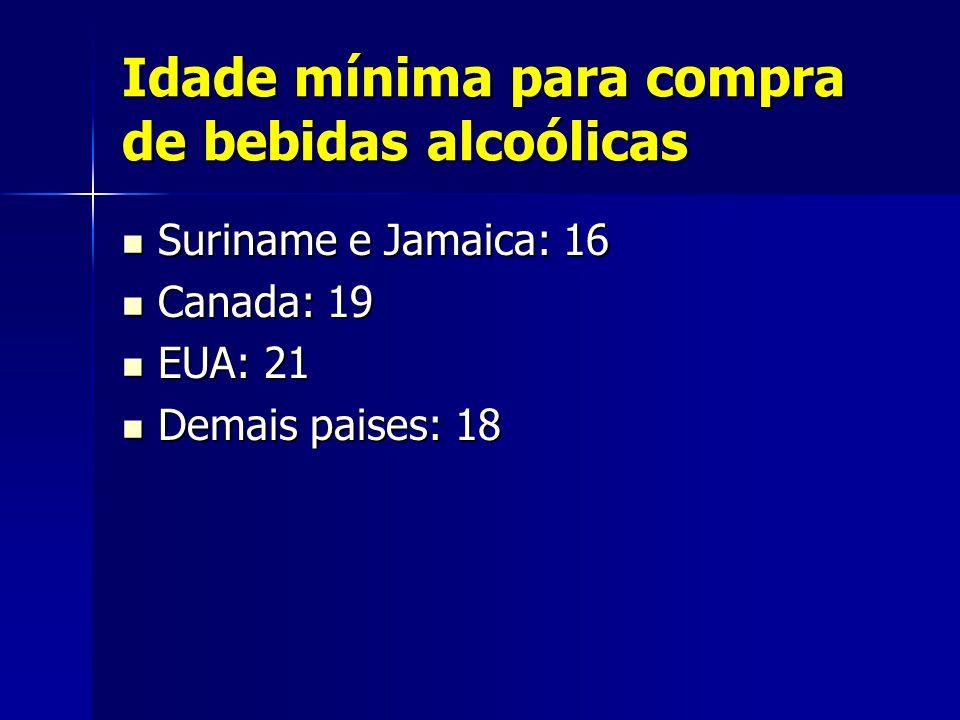 Idade mínima para compra de bebidas alcoólicas Suriname e Jamaica: 16 Suriname e Jamaica: 16 Canada: 19 Canada: 19 EUA: 21 EUA: 21 Demais paises: 18 Demais paises: 18