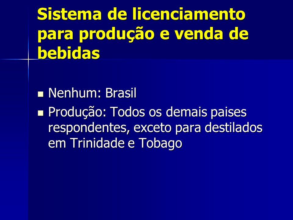 Sistema de licenciamento para produção e venda de bebidas Nenhum: Brasil Nenhum: Brasil Produção: Todos os demais paises respondentes, exceto para destilados em Trinidade e Tobago Produção: Todos os demais paises respondentes, exceto para destilados em Trinidade e Tobago