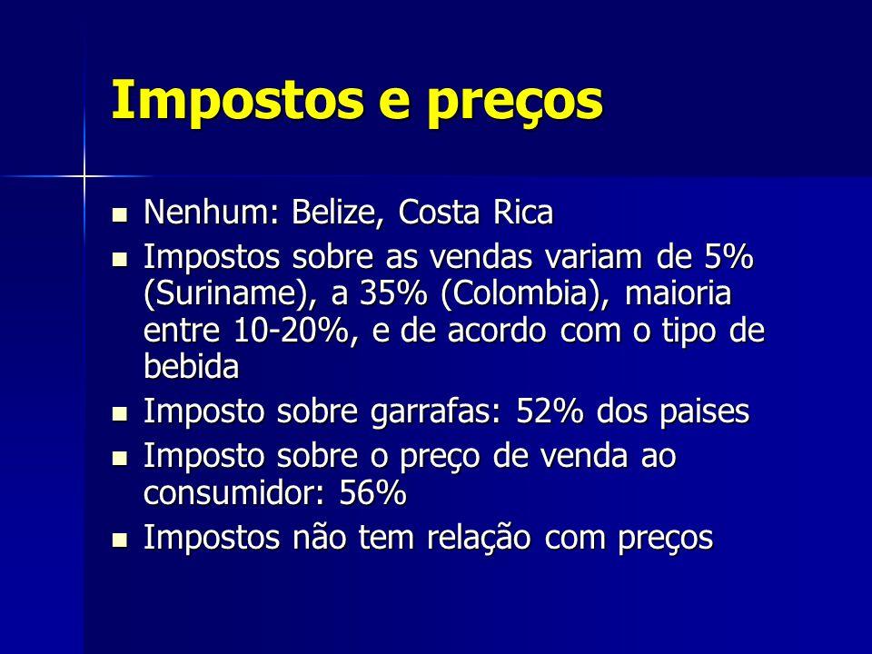 Impostos e preços Nenhum: Belize, Costa Rica Nenhum: Belize, Costa Rica Impostos sobre as vendas variam de 5% (Suriname), a 35% (Colombia), maioria entre 10-20%, e de acordo com o tipo de bebida Impostos sobre as vendas variam de 5% (Suriname), a 35% (Colombia), maioria entre 10-20%, e de acordo com o tipo de bebida Imposto sobre garrafas: 52% dos paises Imposto sobre garrafas: 52% dos paises Imposto sobre o preço de venda ao consumidor: 56% Imposto sobre o preço de venda ao consumidor: 56% Impostos não tem relação com preços Impostos não tem relação com preços