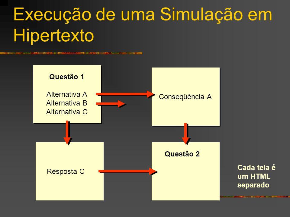 Questão 1 Alternativa A Alternativa B Alternativa C Questão 1 Alternativa A Alternativa B Alternativa C Conseqüência A Questão 2 2 Alternativa A Alternativa B Alternativa C Resposta C C Cada tela é um HTML separado Execução de uma Simulação em Hipertexto