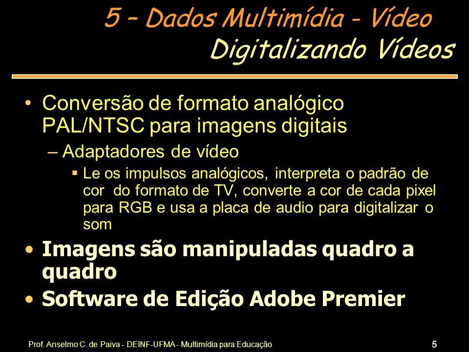 5 – Dados Multimídia - Vídeo Prof. Anselmo C.