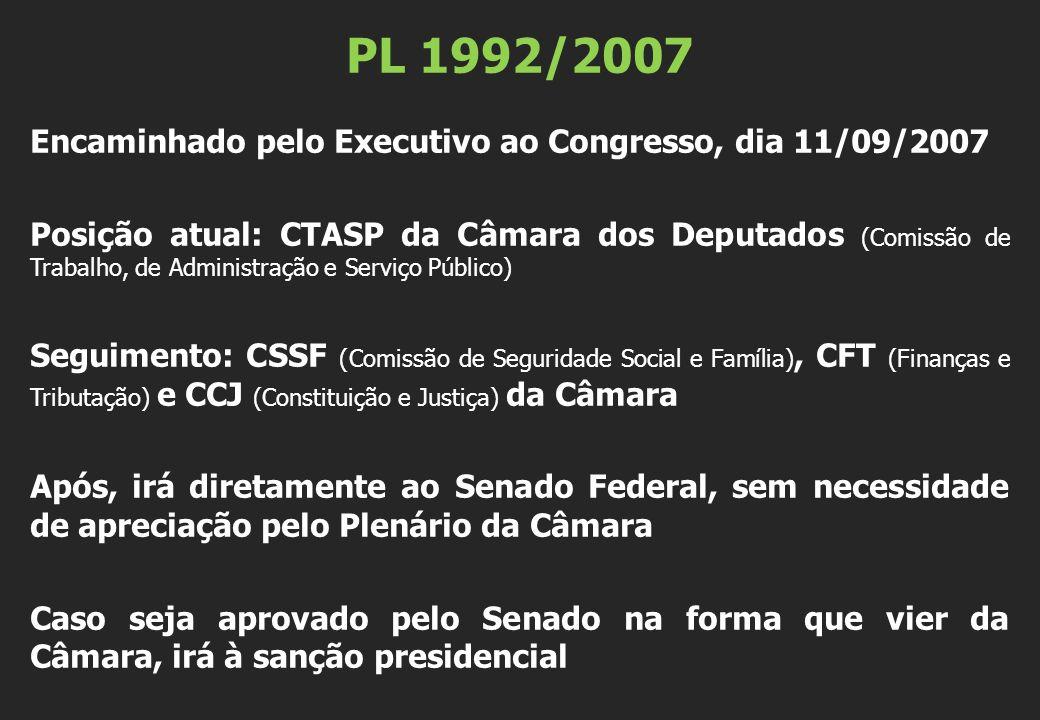 PL 1992/2007 Encaminhado pelo Executivo ao Congresso, dia 11/09/2007 Posição atual: CTASP da Câmara dos Deputados (Comissão de Trabalho, de Administra