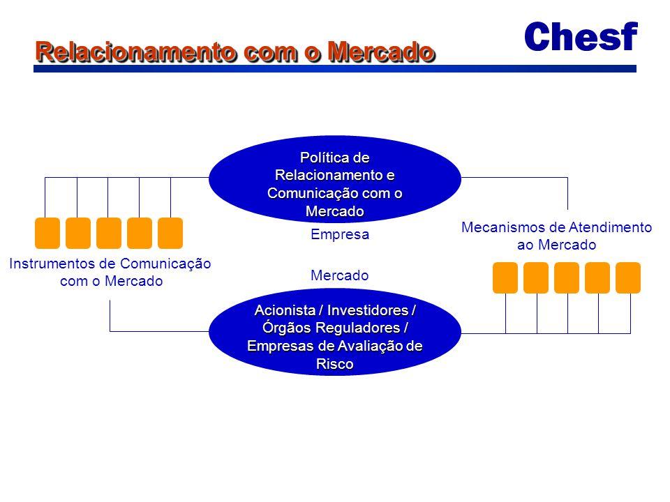 Relacionamento com o Mercado Instrumentos de Comunicação com o Mercado Política de Relacionamento e Comunicação com o Mercado Acionista / Investidores