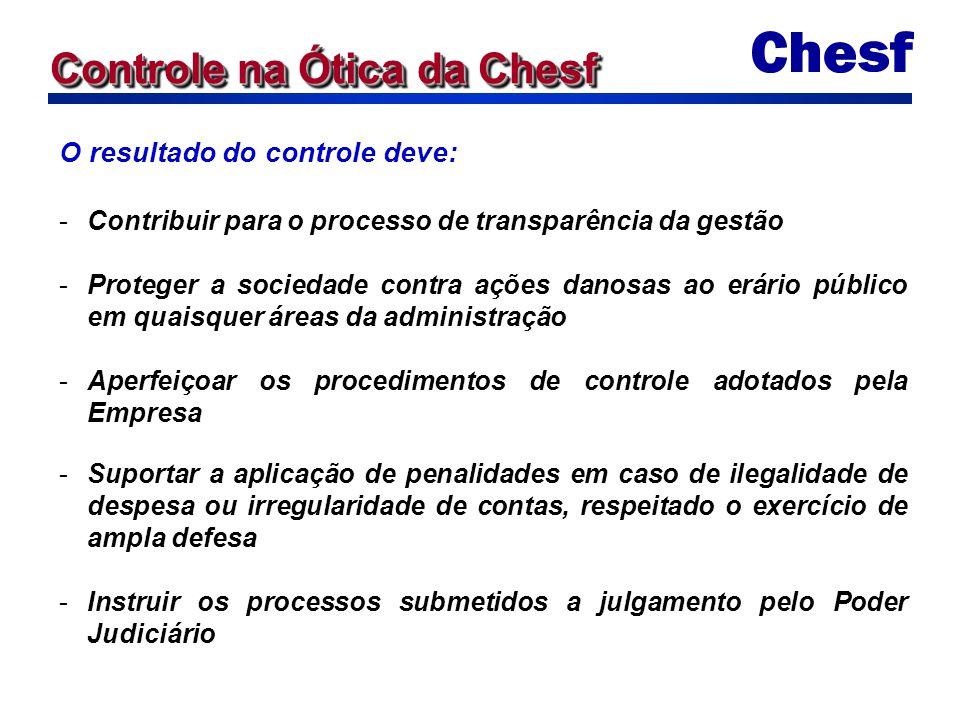 Controle na Ótica da Chesf O resultado do controle deve: -Contribuir para o processo de transparência da gestão -Proteger a sociedade contra ações dan