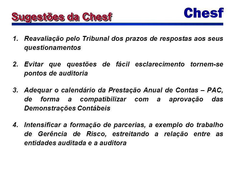 1.Reavaliação pelo Tribunal dos prazos de respostas aos seus questionamentos 2.Evitar que questões de fácil esclarecimento tornem-se pontos de auditor
