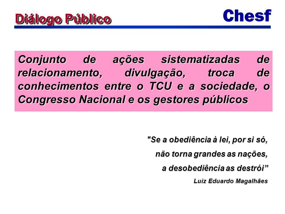 Diálogo Público Conjunto de ações sistematizadas de relacionamento, divulgação, troca de conhecimentos entre o TCU e a sociedade, o Congresso Nacional