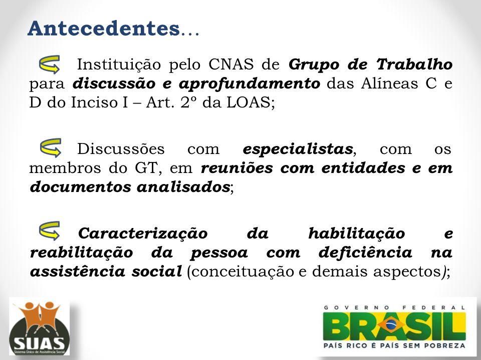 Antecedentes... Instituição pelo CNAS de Grupo de Trabalho para discussão e aprofundamento das Alíneas C e D do Inciso I – Art. 2º da LOAS; Discussões
