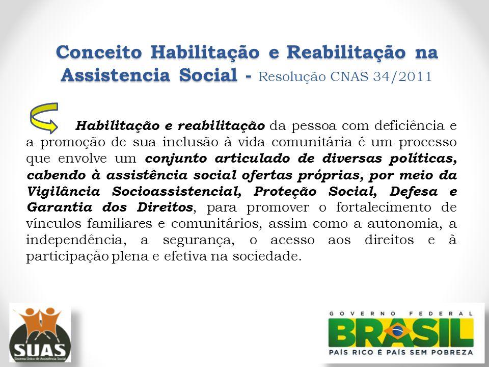 Conceito Habilitação e Reabilitação na Assistencia Social - Conceito Habilitação e Reabilitação na Assistencia Social - Resolução CNAS 34/2011 Habilit