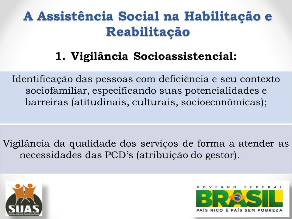 A Assistência Social na Habilitação e Reabilitação 1. Vigilância Socioassistencial: Identificação das pessoas com deficiência e seu contexto sociofami