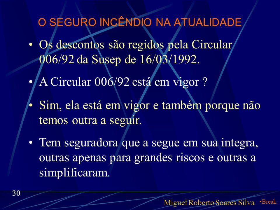 O SEGURO INCÊNDIO NA ATUALIDADE Miguel Roberto Soares Silva 29 Break Antes da liberação do mercado Prêmio AnualDesconto de 25% R$ 86.000,00R$ 21.500,0