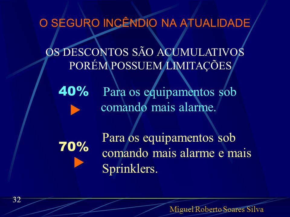 O SEGURO INCÊNDIO NA ATUALIDADE Extintores manuais e carretas 5% Hidrantes 5% à 25% Mangueiras semi rígidas ou mangotinhos 5% ou 10% Bombas móveis 5%