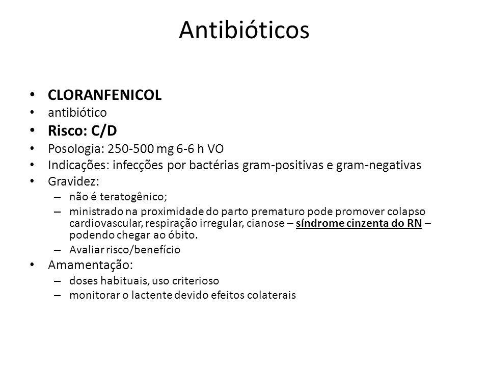 Antibióticos CLORANFENICOL antibiótico Risco: C/D Posologia: 250-500 mg 6-6 h VO Indicações: infecções por bactérias gram-positivas e gram-negativas G