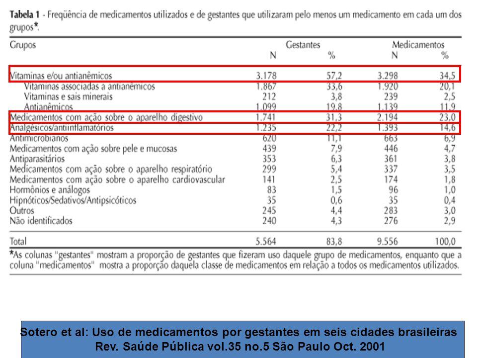 Sotero et al: Uso de medicamentos por gestantes em seis cidades brasileiras Rev. Saúde Pública vol.35 no.5 São Paulo Oct. 2001