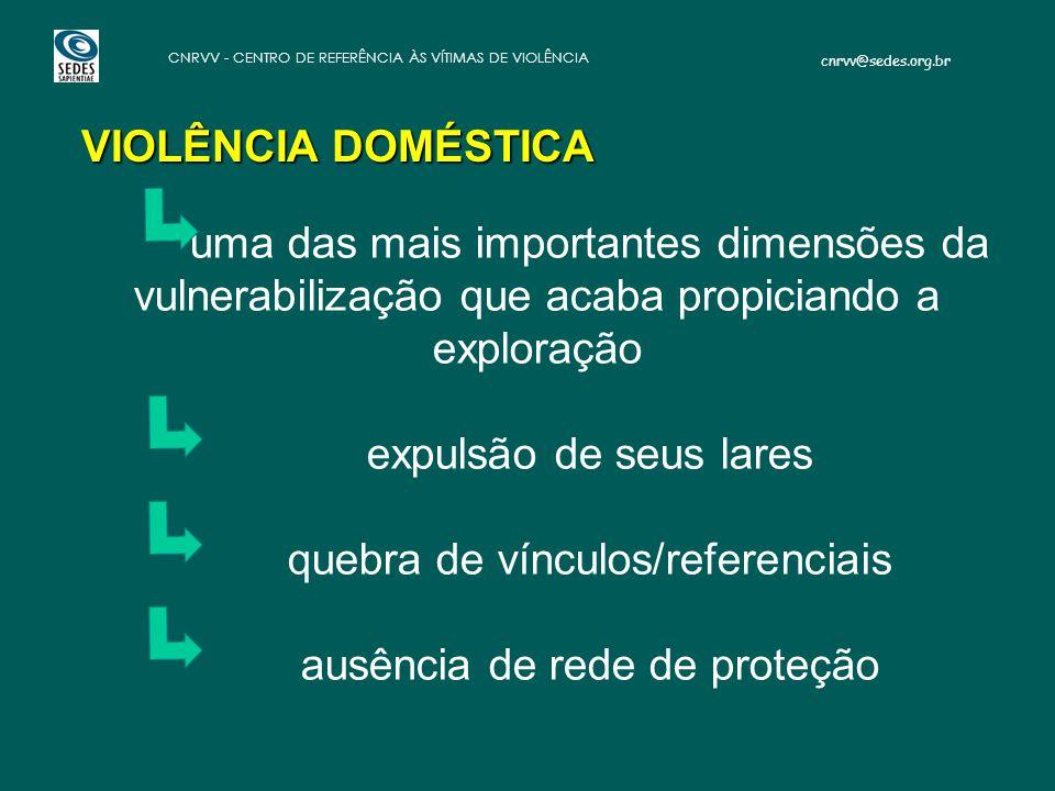 cnrvv@sedes.org.br CNRVV - CENTRO DE REFERÊNCIA ÀS VÍTIMAS DE VIOLÊNCIA uma das mais importantes dimensões da vulnerabilização que acaba propiciando a exploração expulsão de seus lares quebra de vínculos/referenciais ausência de rede de proteção VIOLÊNCIA DOMÉSTICA