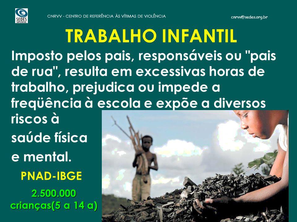 cnrvv@sedes.org.br CNRVV - CENTRO DE REFERÊNCIA ÀS VÍTIMAS DE VIOLÊNCIA TRABALHO INFANTIL Imposto pelos pais, responsáveis ou
