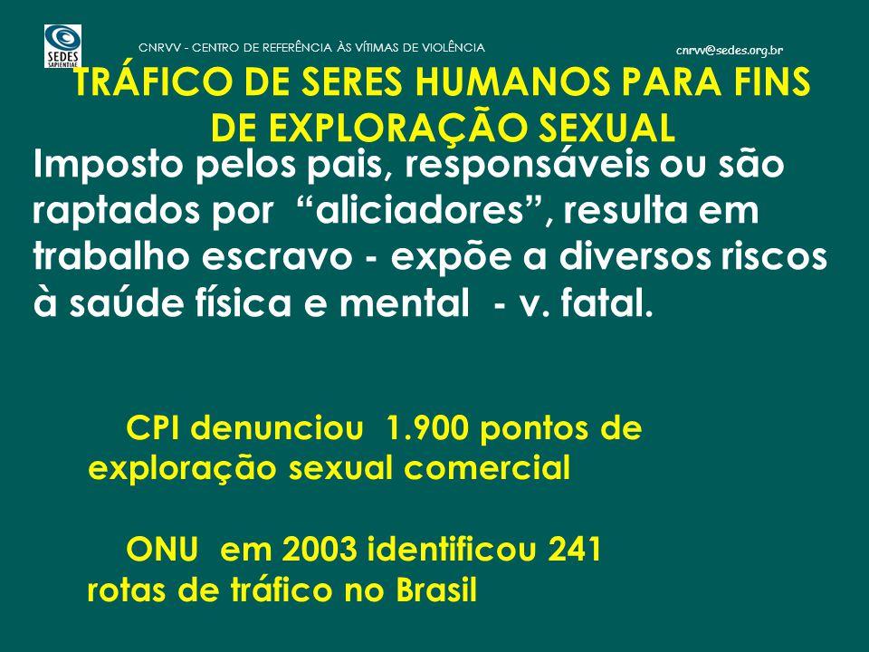 cnrvv@sedes.org.br CNRVV - CENTRO DE REFERÊNCIA ÀS VÍTIMAS DE VIOLÊNCIA TRÁFICO DE SERES HUMANOS PARA FINS DE EXPLORAÇÃO SEXUAL Imposto pelos pais, re