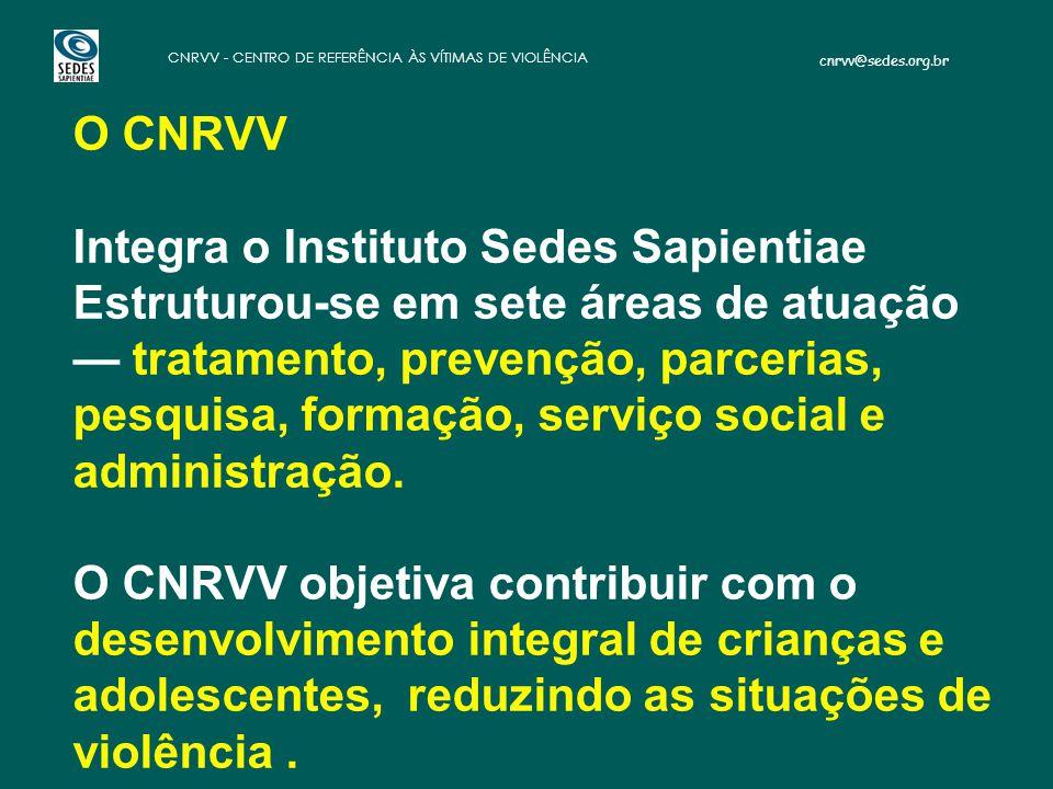 cnrvv@sedes.org.br CNRVV - CENTRO DE REFERÊNCIA ÀS VÍTIMAS DE VIOLÊNCIA O CNRVV Integra o Instituto Sedes Sapientiae Estruturou-se em sete áreas de at