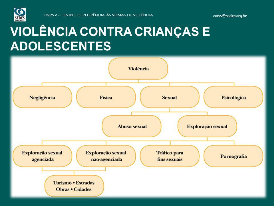 cnrvv@sedes.org.br CNRVV - CENTRO DE REFERÊNCIA ÀS VÍTIMAS DE VIOLÊNCIA PSICODINÂMICA DA FAMÍLIA ABUSIVA: VIOLÊNCIA CONTRA CRIANÇAS E ADOLESCENTES