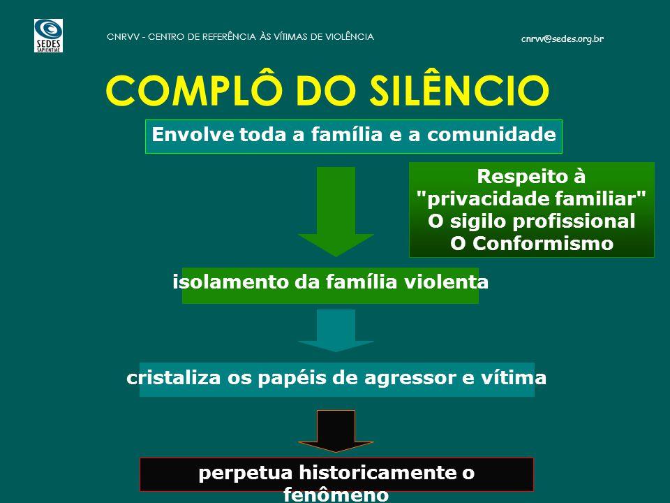 cnrvv@sedes.org.br CNRVV - CENTRO DE REFERÊNCIA ÀS VÍTIMAS DE VIOLÊNCIA Respeito à