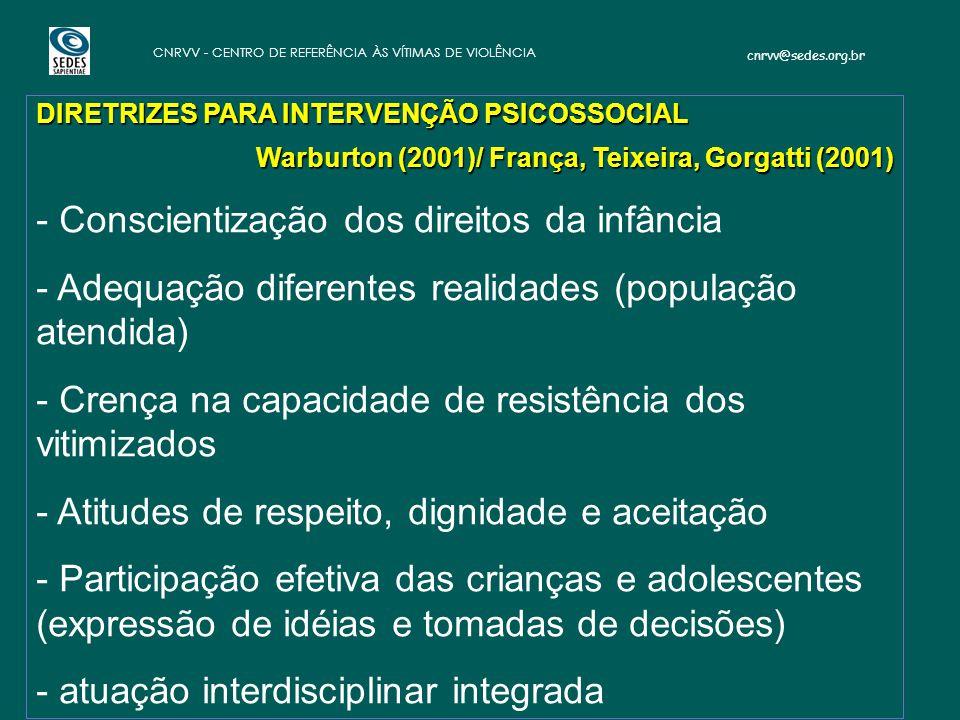 cnrvv@sedes.org.br CNRVV - CENTRO DE REFERÊNCIA ÀS VÍTIMAS DE VIOLÊNCIA DIRETRIZES PARA INTERVENÇÃO PSICOSSOCIAL Warburton (2001)/ França, Teixeira, Gorgatti (2001) - Conscientização dos direitos da infância - Adequação diferentes realidades (população atendida) - Crença na capacidade de resistência dos vitimizados - Atitudes de respeito, dignidade e aceitação - Participação efetiva das crianças e adolescentes (expressão de idéias e tomadas de decisões) - atuação interdisciplinar integrada