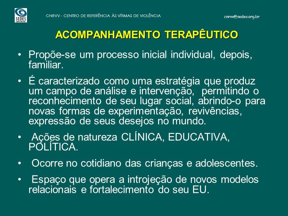 cnrvv@sedes.org.br CNRVV - CENTRO DE REFERÊNCIA ÀS VÍTIMAS DE VIOLÊNCIA ACOMPANHAMENTO TERAPÊUTICO Propõe-se um processo inicial individual, depois, f