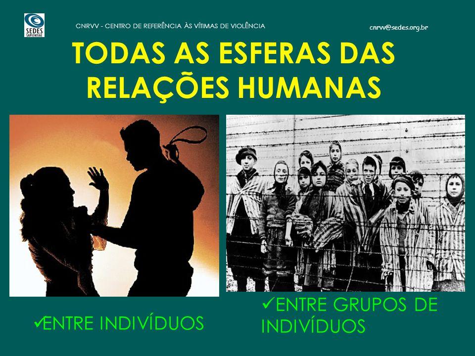 cnrvv@sedes.org.br CNRVV - CENTRO DE REFERÊNCIA ÀS VÍTIMAS DE VIOLÊNCIA ENTRE INDIVÍDUOS TODAS AS ESFERAS DAS RELAÇÕES HUMANAS ENTRE GRUPOS DE INDIVÍDUOS