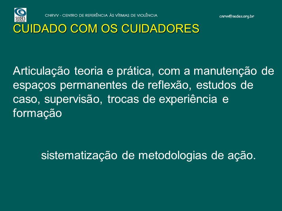 cnrvv@sedes.org.br CNRVV - CENTRO DE REFERÊNCIA ÀS VÍTIMAS DE VIOLÊNCIA CUIDADO COM OS CUIDADORES Articulação teoria e prática, com a manutenção de es