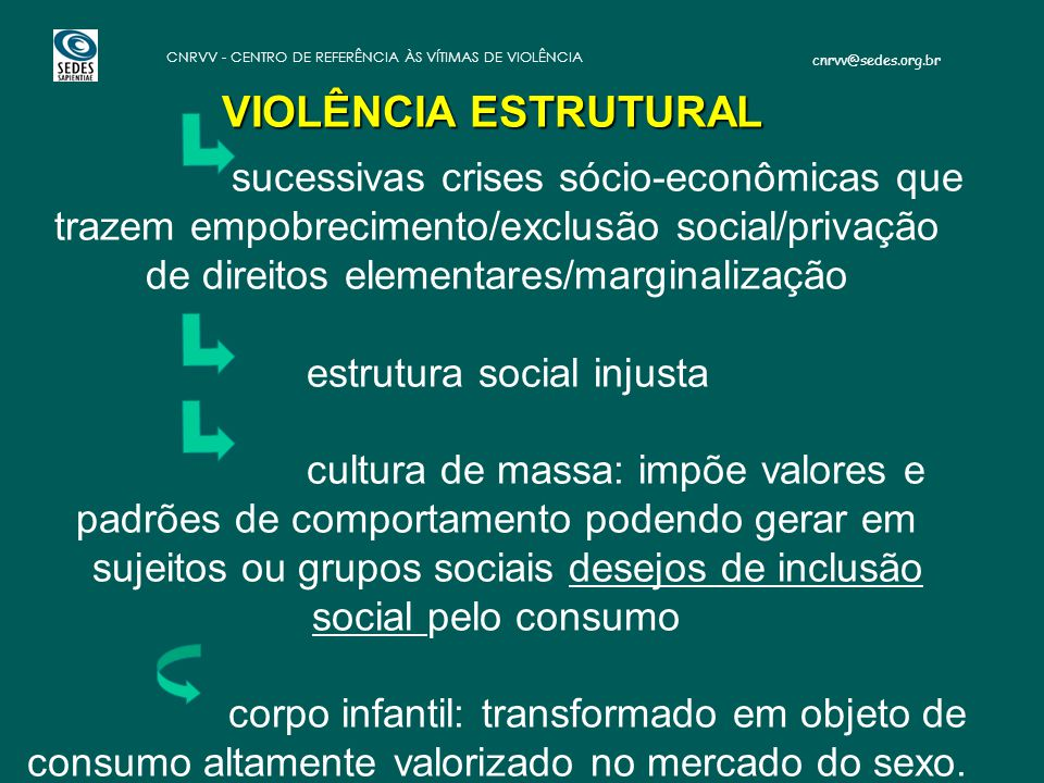 cnrvv@sedes.org.br CNRVV - CENTRO DE REFERÊNCIA ÀS VÍTIMAS DE VIOLÊNCIA sucessivas crises sócio-econômicas que trazem empobrecimento/exclusão social/p