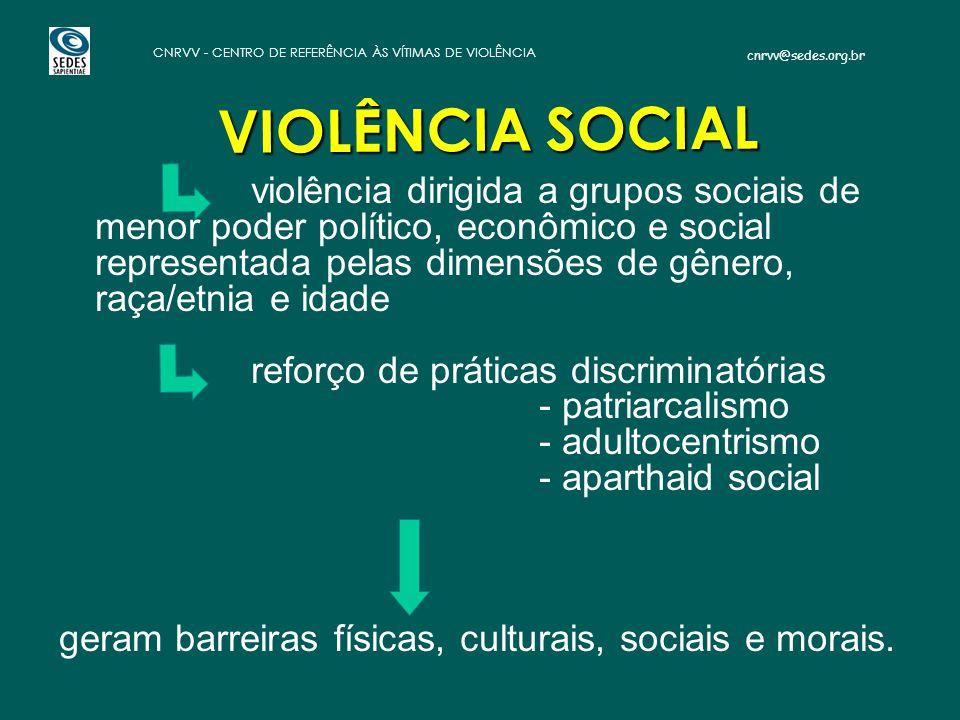 cnrvv@sedes.org.br CNRVV - CENTRO DE REFERÊNCIA ÀS VÍTIMAS DE VIOLÊNCIA violência dirigida a grupos sociais de menor poder político, econômico e socia