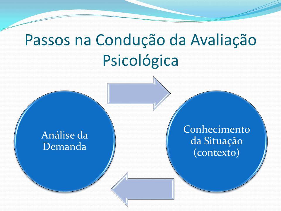 Passos na Condução da Avaliação Psicológica Análise da Demanda Conhecimento da Situação (contexto)