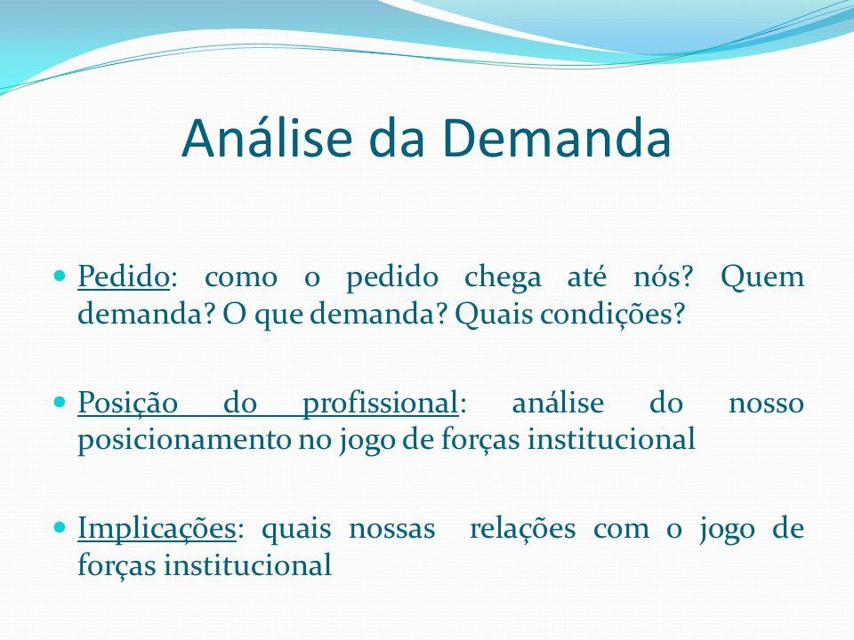Análise da Demanda Pedido: como o pedido chega até nós? Quem demanda? O que demanda? Quais condições? Posição do profissional: análise do nosso posici