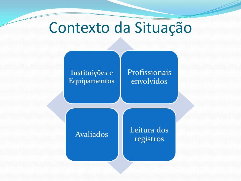 Contexto da Situação Instituições e Equipamentos Profissionais envolvidos Avaliados Leitura dos registros