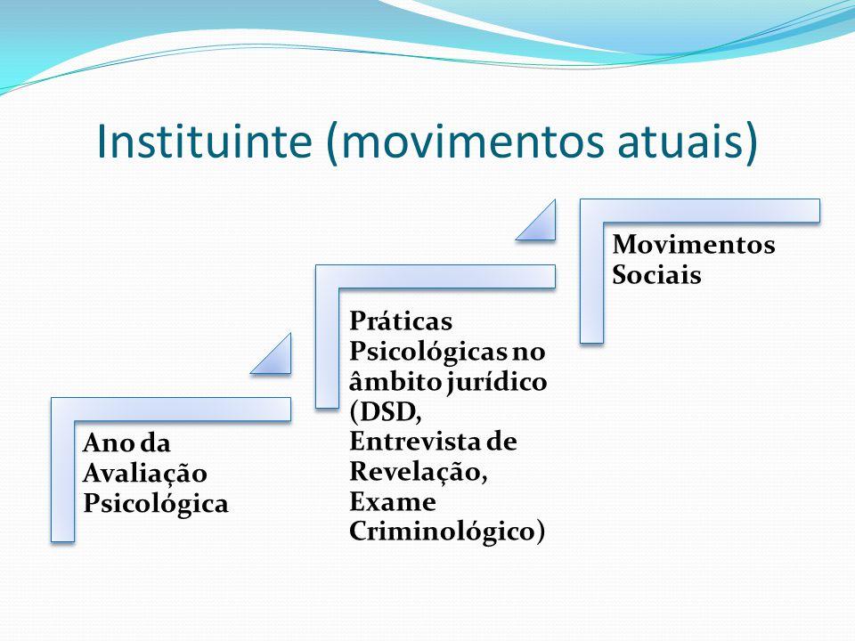 Instituinte (movimentos atuais) Ano da Avaliação Psicológica Práticas Psicológicas no âmbito jurídico (DSD, Entrevista de Revelação, Exame Criminológi