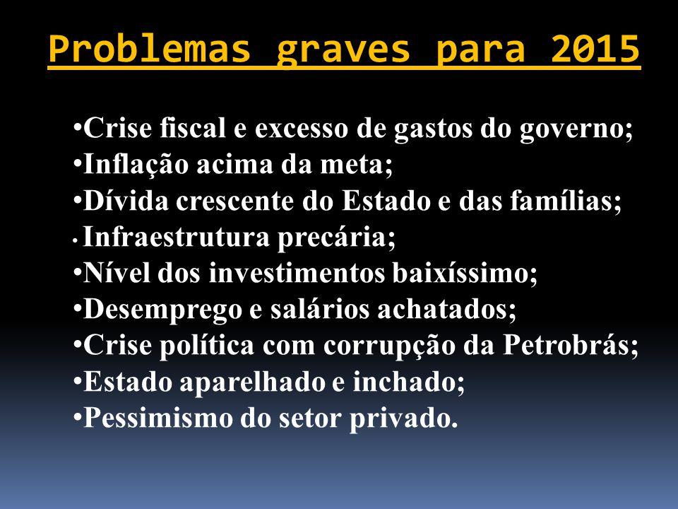 Problemas graves para 2015 Crise fiscal e excesso de gastos do governo; Inflação acima da meta; Dívida crescente do Estado e das famílias; Infraestrut