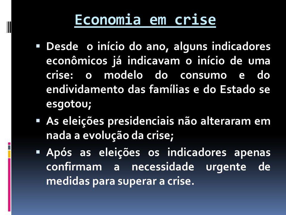 Economia em crise  Desde o início do ano, alguns indicadores econômicos já indicavam o início de uma crise: o modelo do consumo e do endividamento da