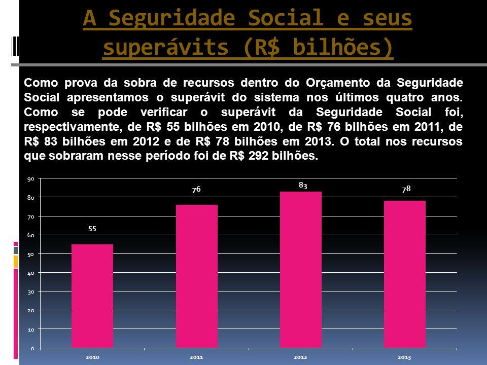 A Seguridade Social e seus superávits (R$ bilhões) Como prova da sobra de recursos dentro do Orçamento da Seguridade Social apresentamos o superávit d