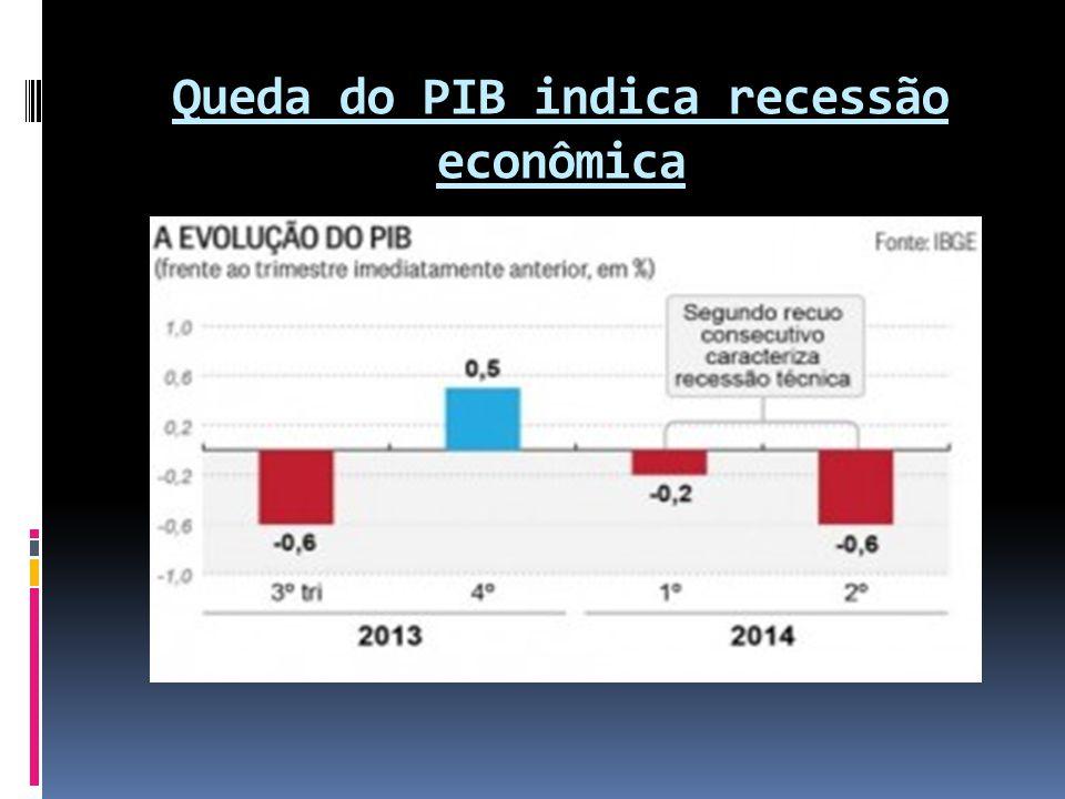 Crise industrial brasileira também confirma recessão