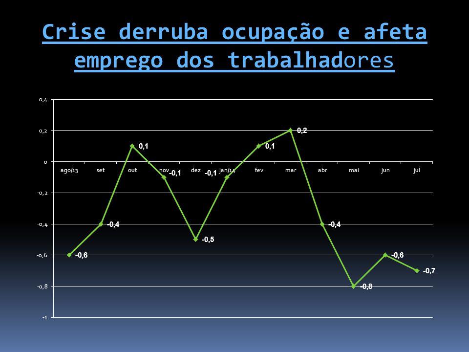 Perspectivas para 2015 para o setor da construção civil  BNDES e Bancos Públicos (CEF, Banco do Brasil, BNB e BASA e Bancos estaduais) serão fortalecidos para investimentos.
