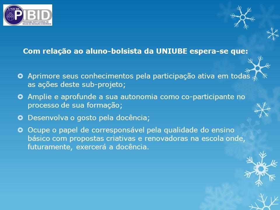 Com relação ao aluno-bolsista da UNIUBE espera-se que:  Aprimore seus conhecimentos pela participação ativa em todas as ações deste sub-projeto;  Am