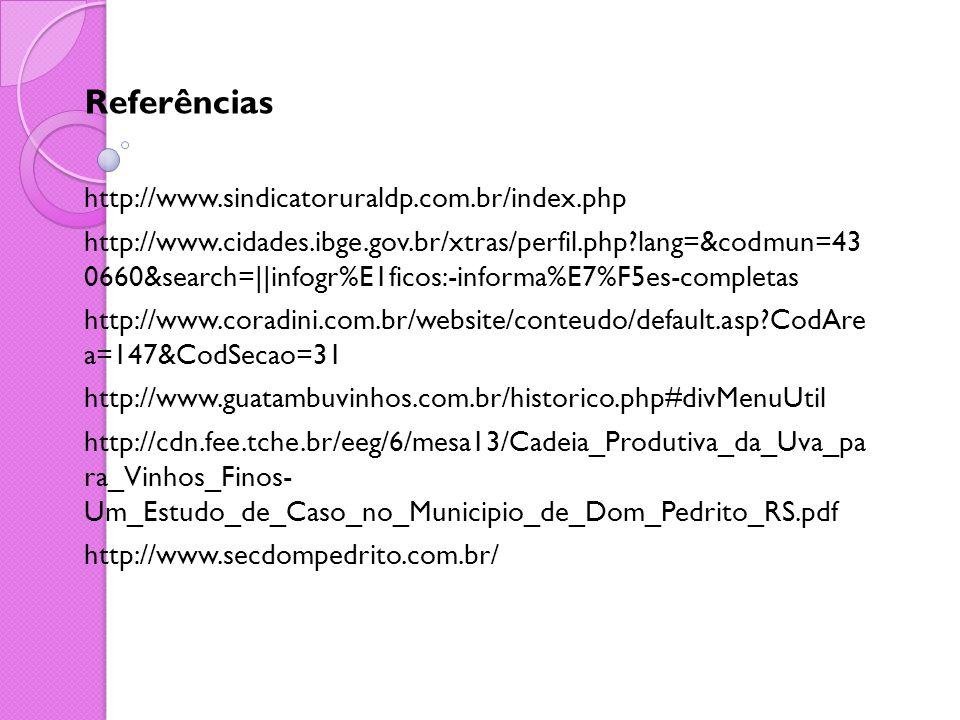 Referências http://www.sindicatoruraldp.com.br/index.php http://www.cidades.ibge.gov.br/xtras/perfil.php?lang=&codmun=43 0660&search=||infogr%E1ficos: