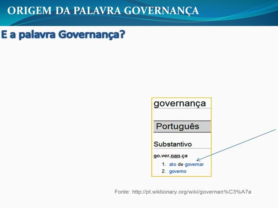 ORIGEM DA PALAVRA GOVERNANÇA