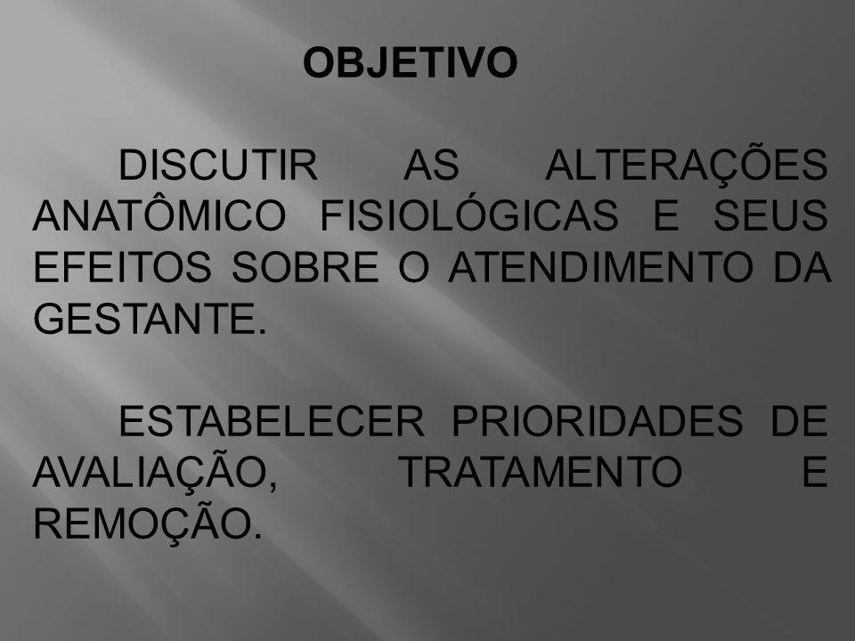 ALTERAÇÕES / RISCOS A – ASPIRAÇÃO B – HIPERVENTILAÇÃO C – HIPERVOLEMIA COM ANEMIA D – ECLÂMPSIA E – EXPOSIÇÃO SE TEMPO CONVENIENTE.
