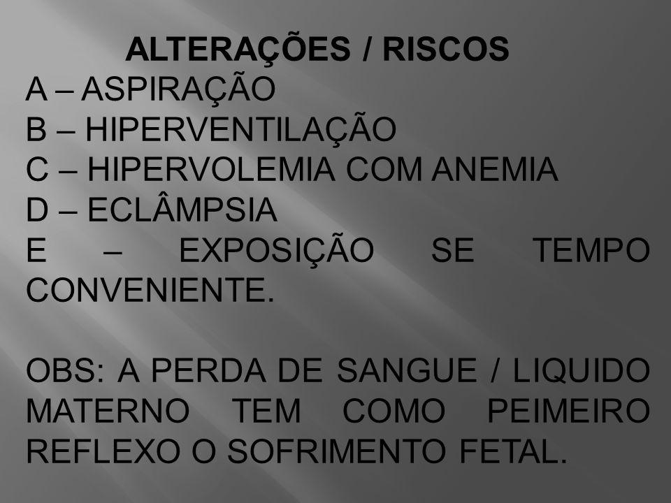ALTERAÇÕES / RISCOS A – ASPIRAÇÃO B – HIPERVENTILAÇÃO C – HIPERVOLEMIA COM ANEMIA D – ECLÂMPSIA E – EXPOSIÇÃO SE TEMPO CONVENIENTE. OBS: A PERDA DE SA
